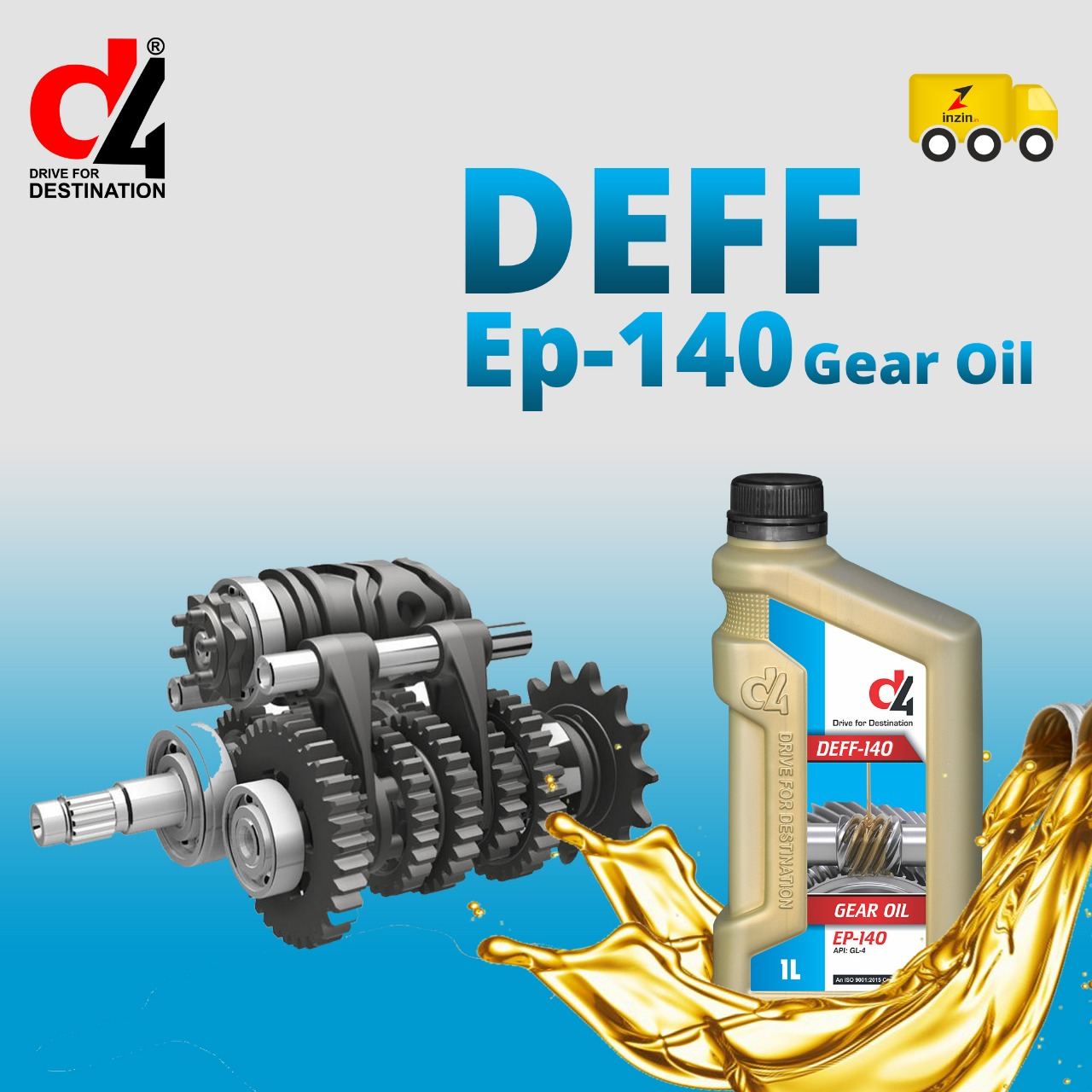 Gearbox Oil Types