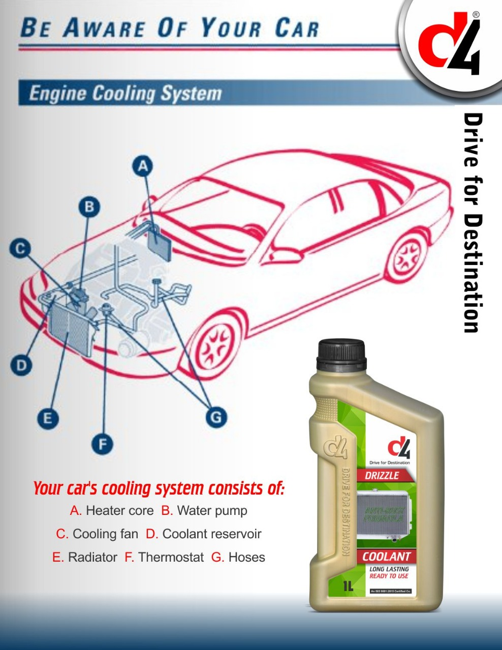 Concentrate Coolant
