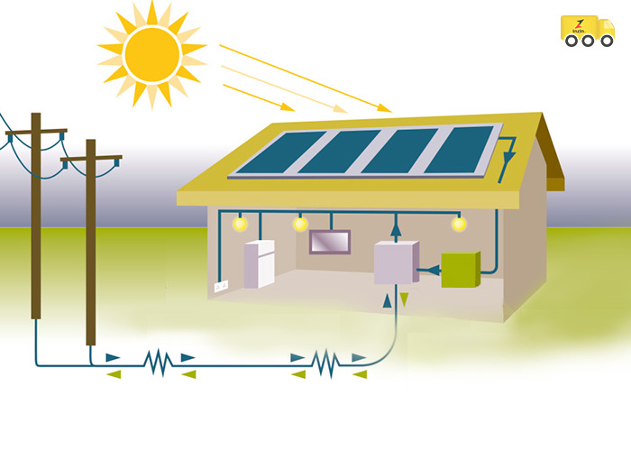 Types of Solar Rooftop Power System